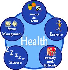 health 1A