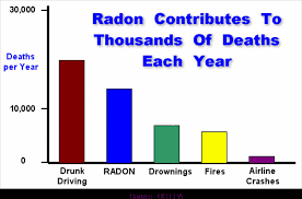 National Radon Month5
