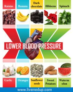 Part II blood pressure Reduction 2