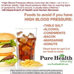Part III blood pressure Foods not recommended