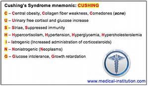 cushingssyndrome