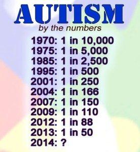 autism4