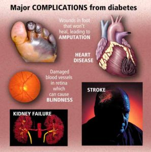 diabetes-complications