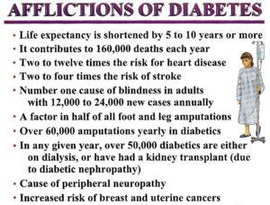 diabetes-complications2