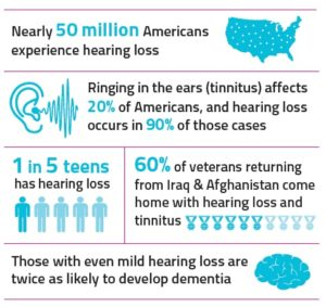 hearing-loss2