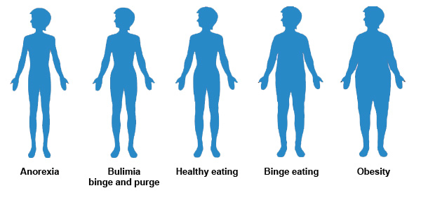 the hidden causes and effects of anorexia The symptoms of anorexia can be obvious or hidden, but knowing them will help you to catch this deadly disease and help yourself or the patient it is important to recognize anorexia symptoms as early as possible for the most likelihood of successful treatment.